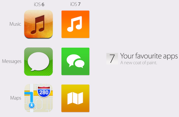 iOS-7-concept-Simply-Zesty-Stock-App-icons